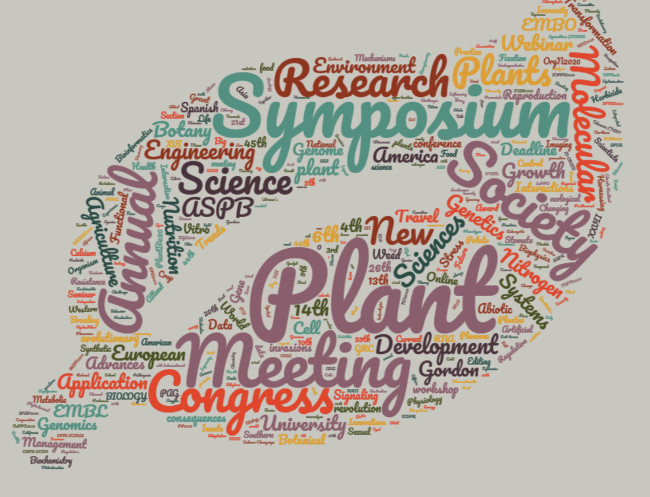 Word Cloud for The Global Plant Events Calendar